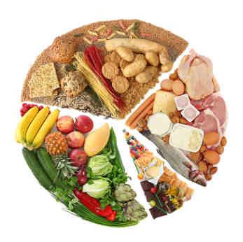 adopting macro nutrients into my fitness regime